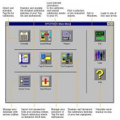 Fluke 700SW - softvér DPC...