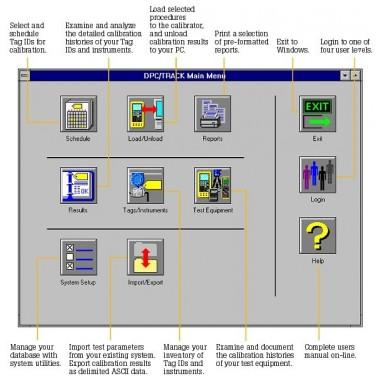 Fluke 700SW - softvér DPC Track 2