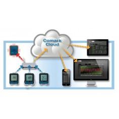 WiFi Komár - COMARK RF300...
