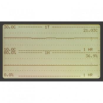 """Fluke 1620A-H - """"DewK"""" presný laboratórny teplomer"""