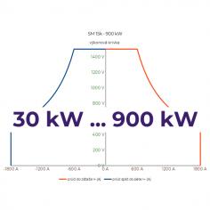 DC zdroj - vysoký výkon - systém do 900 kW