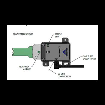 Tekscan PM64™ - merací modul