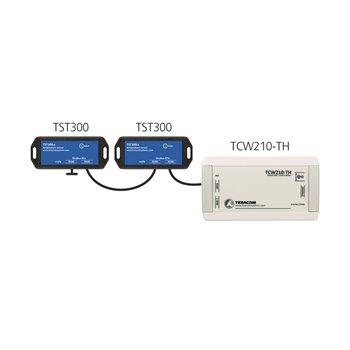 Teracom TST300 - MODBUS presný snímač teploty