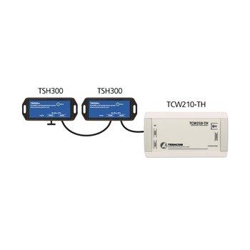 Teracom TSH300 - MODBUS presný digitálny snímač teploty a vlhkosti