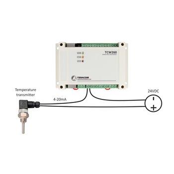 Teracom TCW260 - záznamový modul elektrickej energie