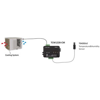 Teracom TCW122B-CM - ethernet IO modul
