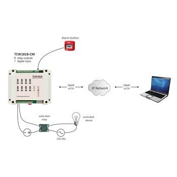 Teracom TCW181B-CM - digitálny IO modul