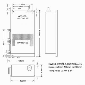 Applied Kilovolts séria HW - výkonné zdroje do 50kV