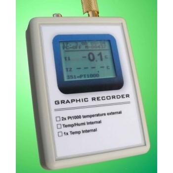 Fluke 5790B - senzor