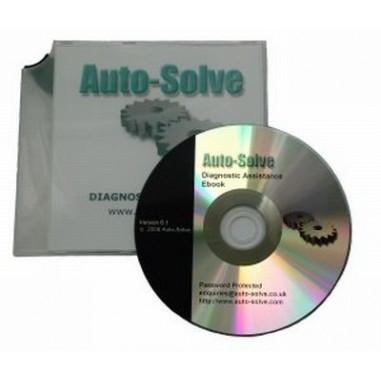 Pico Auto-Solve Diagnostic Assistance...
