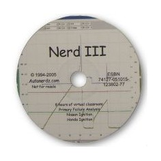 Pico Nerd III Automotive...
